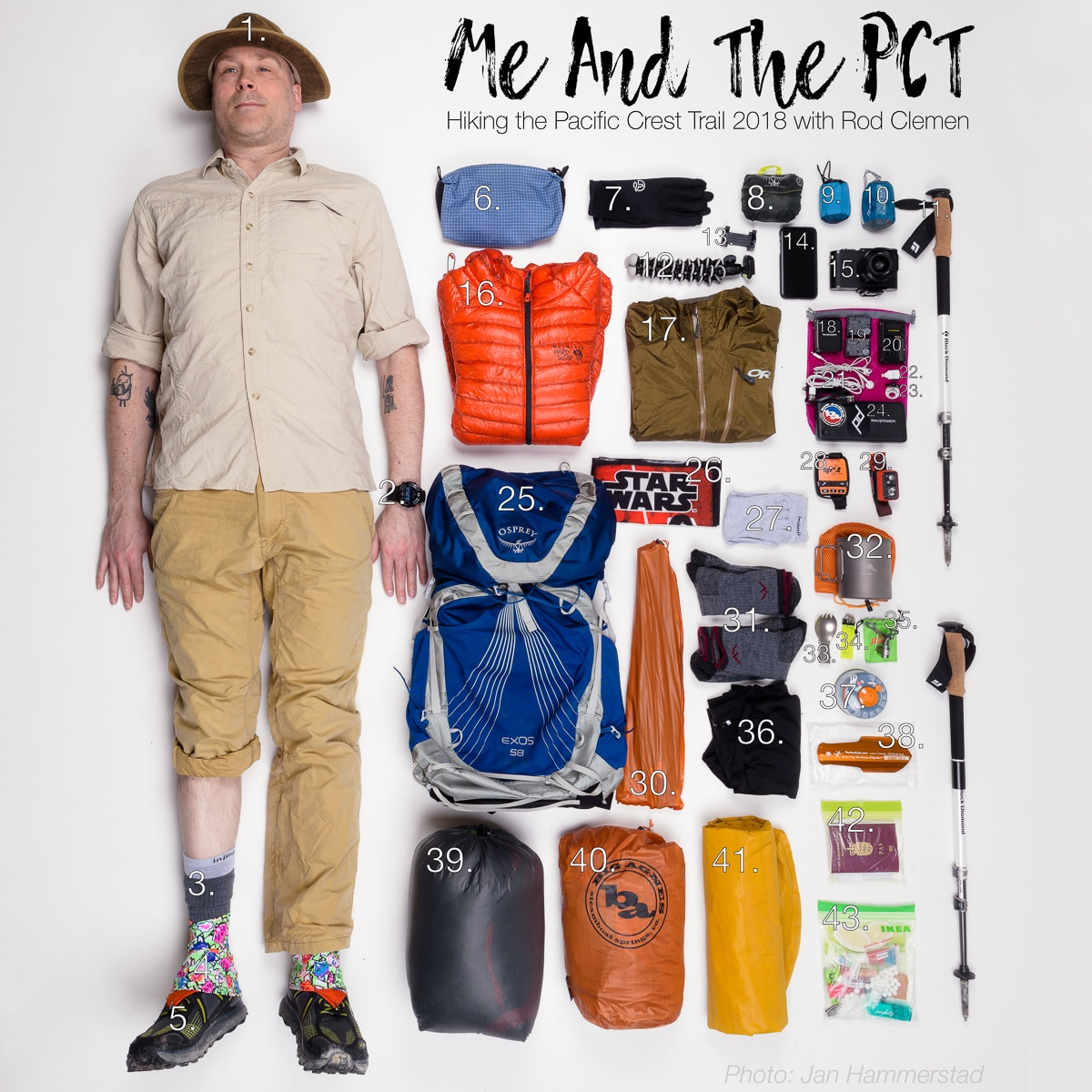 My setup for the PCT – almost